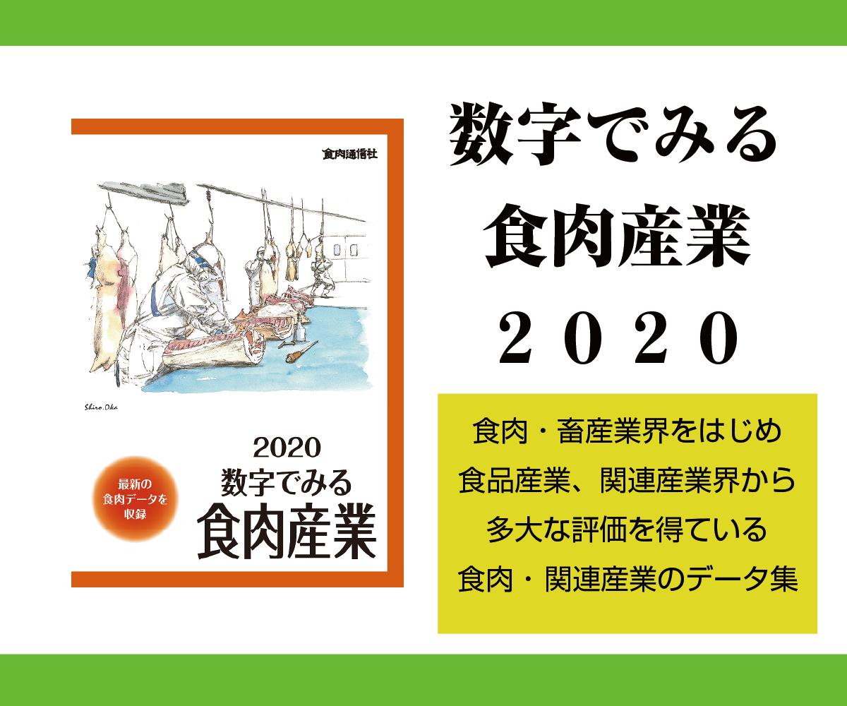 数字でみる食肉産業2020