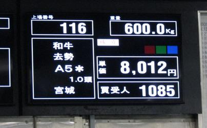 全農共励会、キロ単価8,012円で小川畜産興業(株)が落札